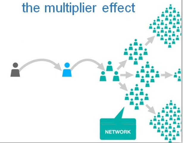 multiplier-effect_1