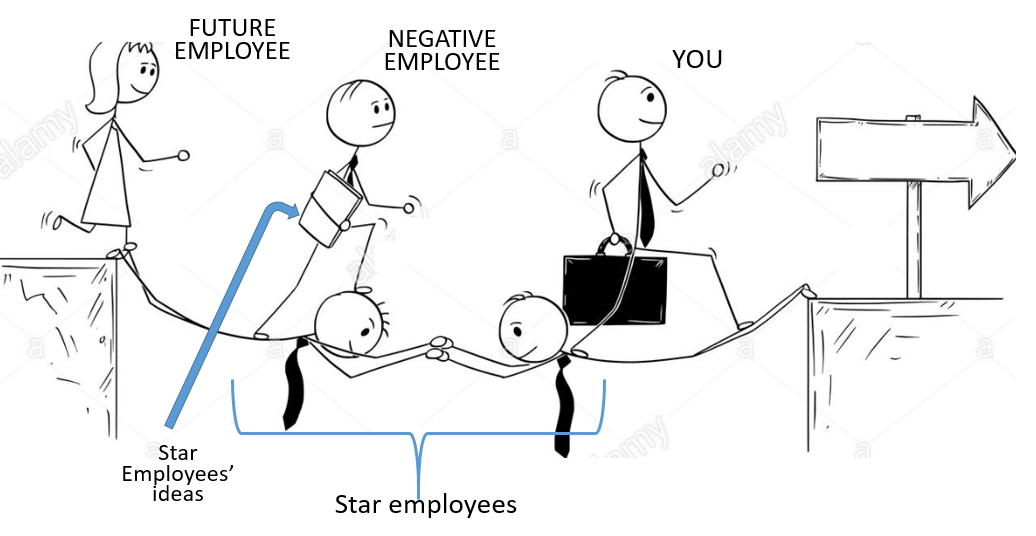 star-employee-cartoon